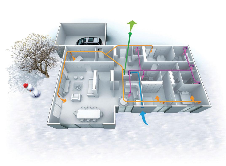 Soluciones eficientes: la ventilación inteligente