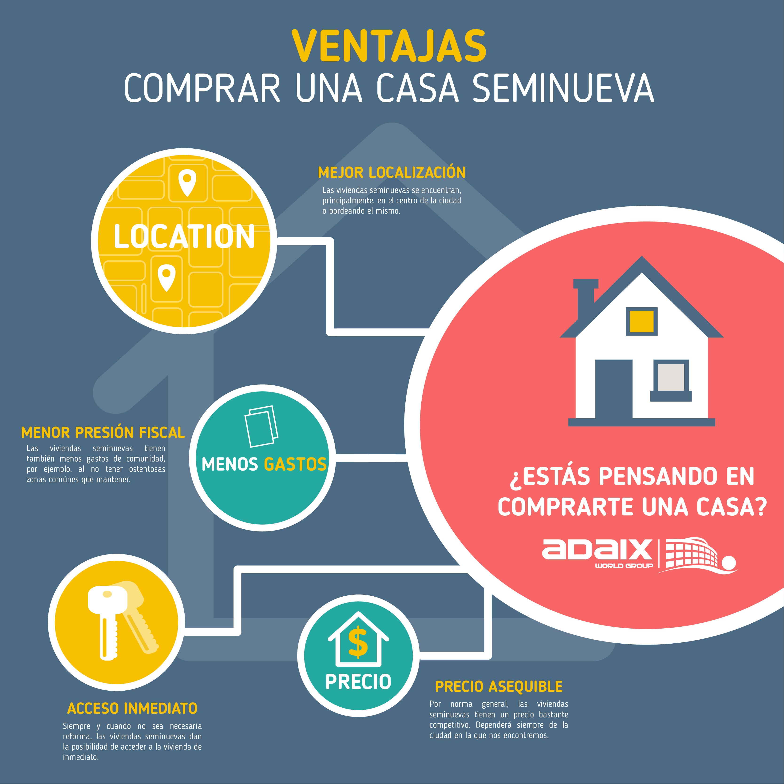 Estas son las ventajas de comprar una vivienda seminueva